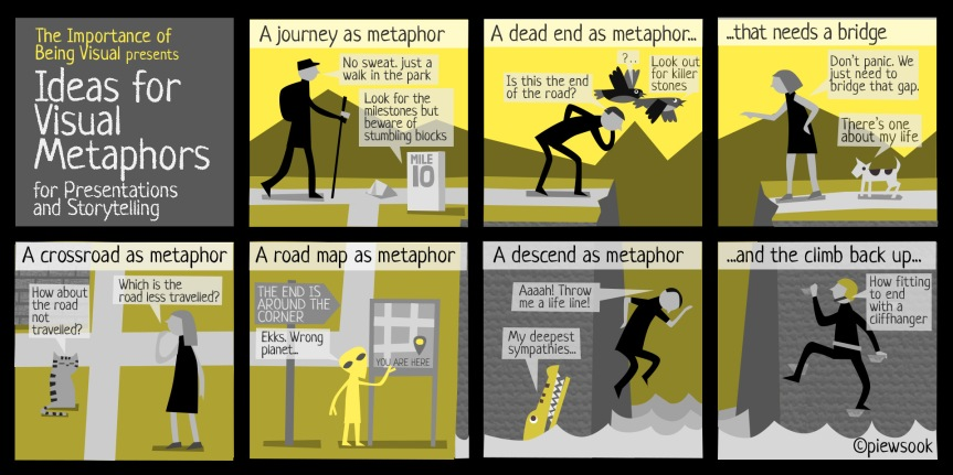 Creating Visual Metaphors in PowerPoint